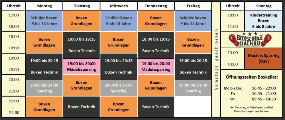 Boxtraining in Günding ab 02.01.2018